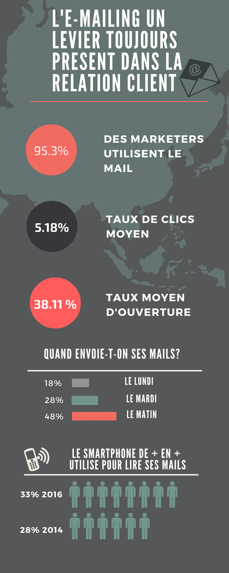 infographie emailing