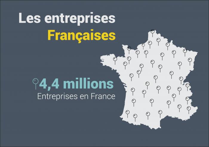 Les chiffres clés de l'entreprise Française