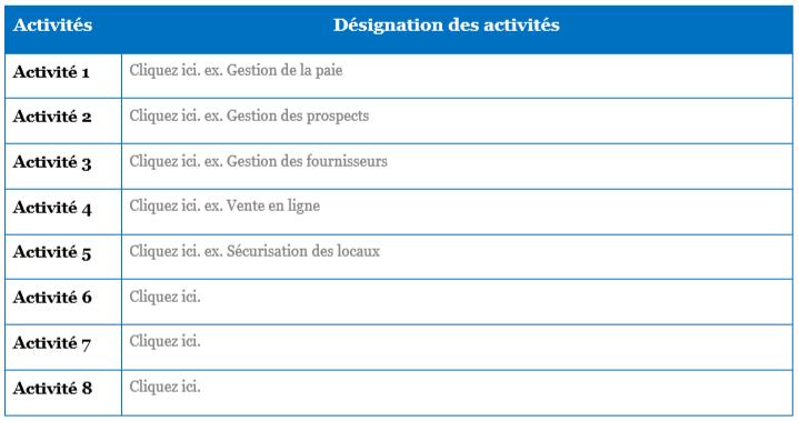 Activités RGPD